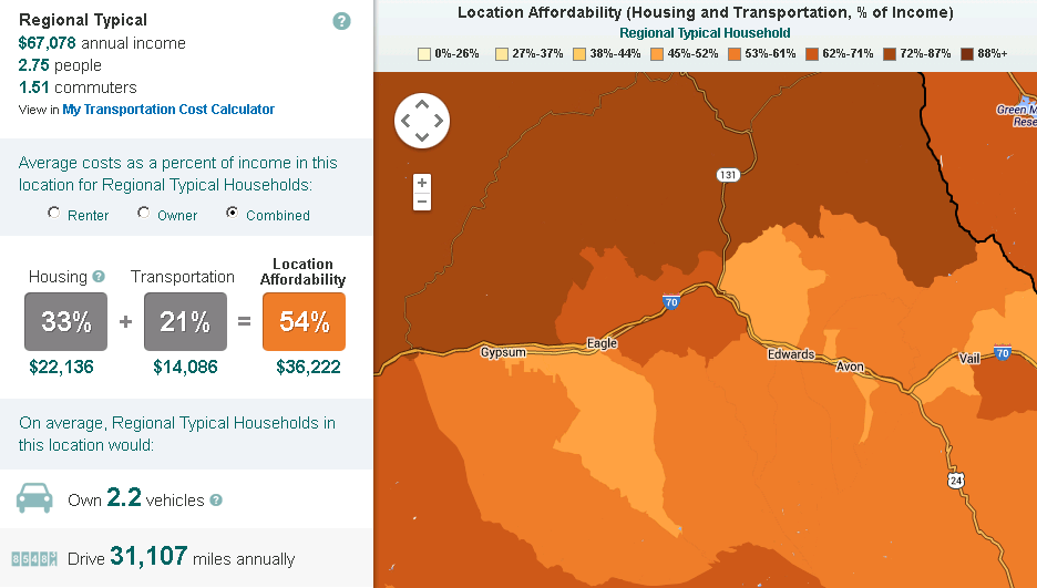 Eagle County data from HUD's Location Affordability Portal.