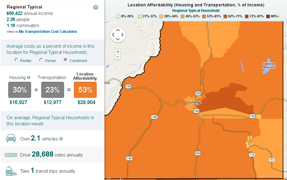 La Plata County, Colorado data from HUD's Location Affordability Portal.