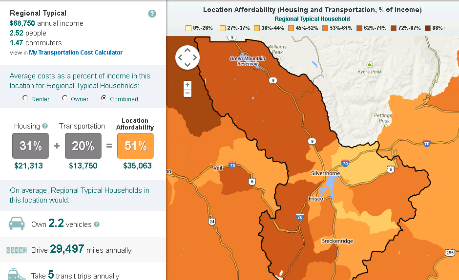 Summit County, Colorado, data from HUD's Location Affordability Portal.