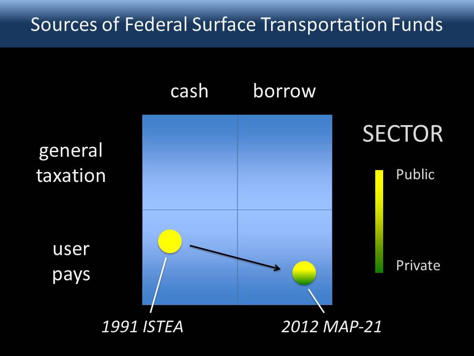 43 Sources of Federal funds